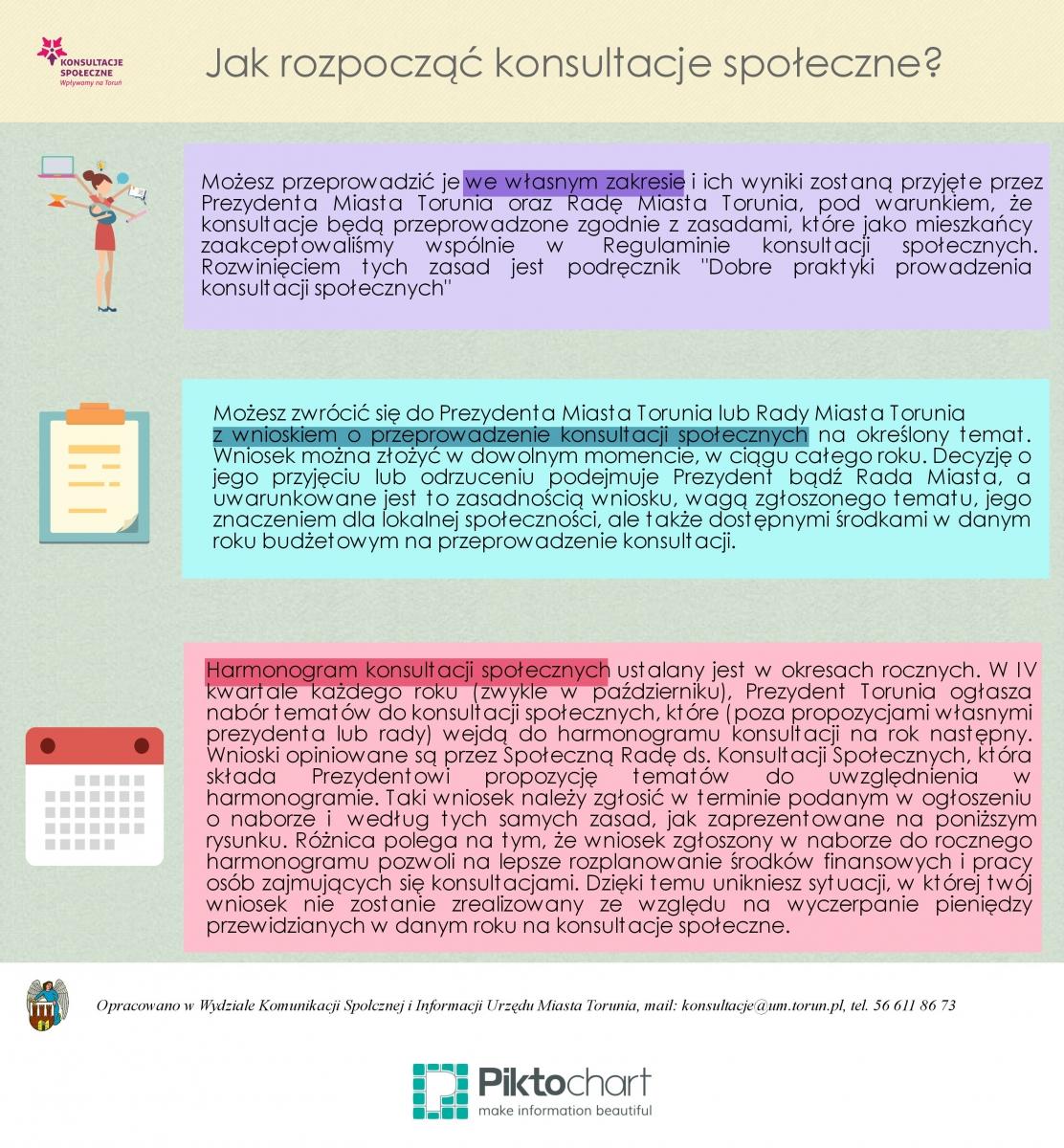 ks_jak_rozpoczac_konsultacje_spoleczne2