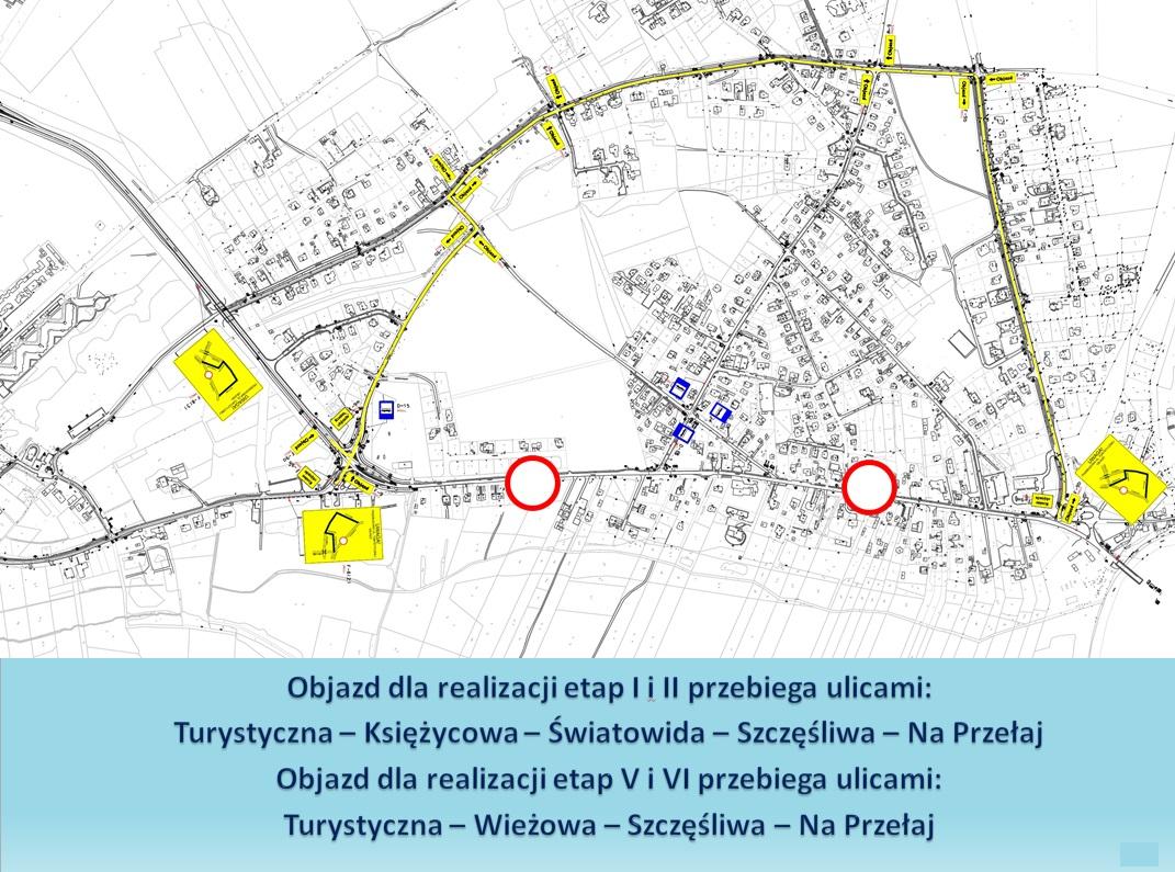 ORD etap I i II