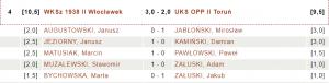 WKSz 1938 II Włocławek - UKS OPP II Toruń 3:2 (fot. chessarbiter)
