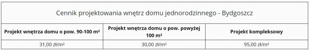 cennik-dom-dorotabykowska