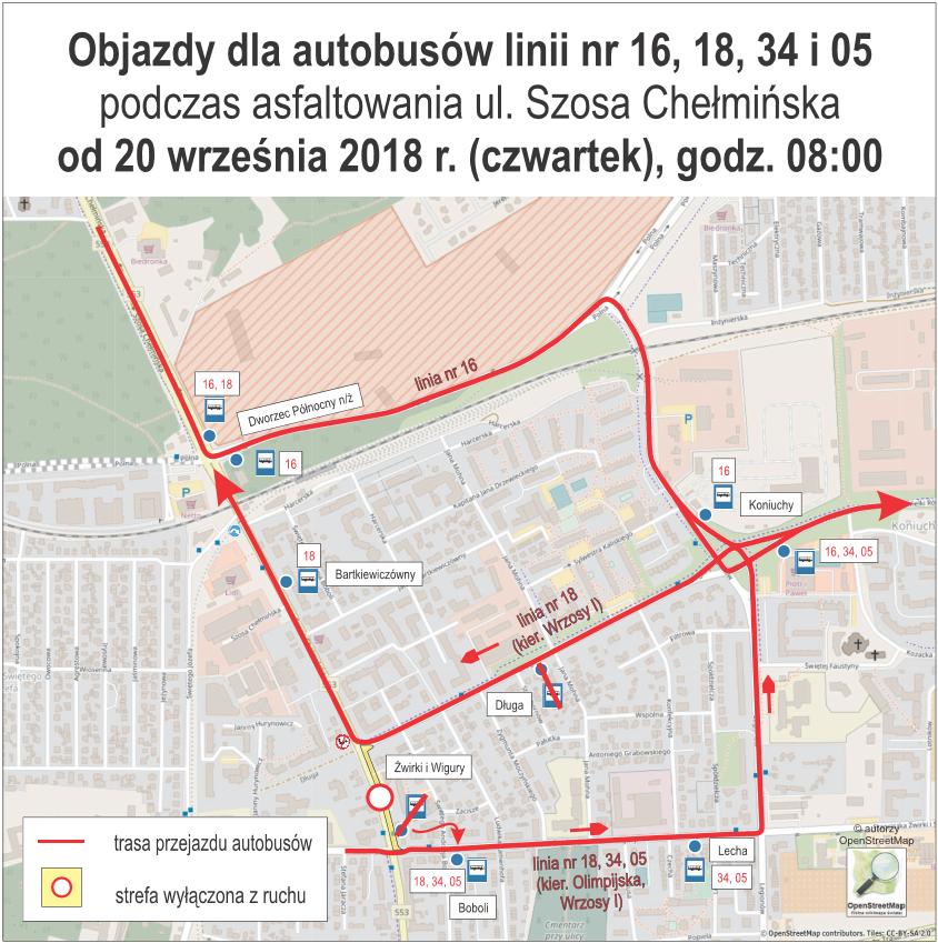 2018-09-20 - asfaltowanie Szosy Chełmińskiej